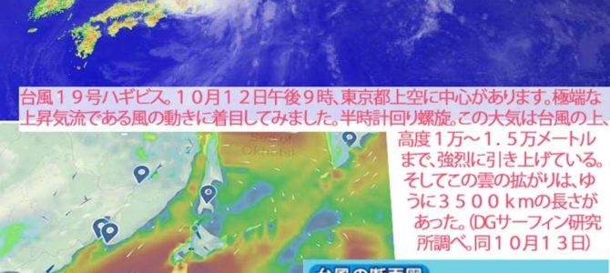 【サーフィン研究所】台風、脅威の風システム_【テクニック編】単点加重による最速テイクオフ_(1557文字)
