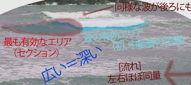 特大号&必見!【サーフィン研究所・特集記事】サーフィンの大切な『ささやかな真髄』章_(2683文字)