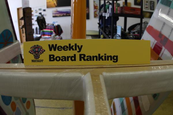 Weekly Board Ranking