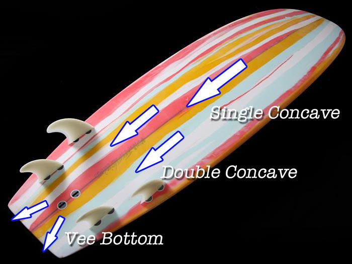 butterzone_concave001