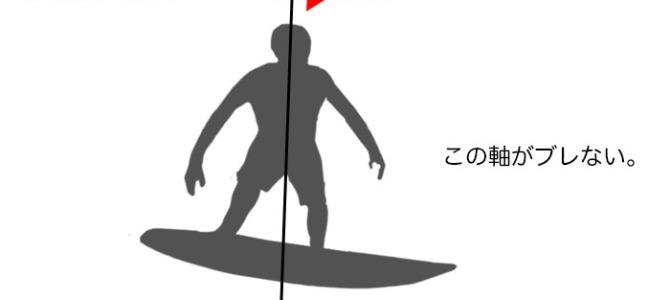 【サーフティップス】サーフィンとボディバランス軸