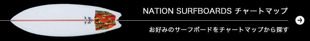 NATION Surfboardsチャートマップ